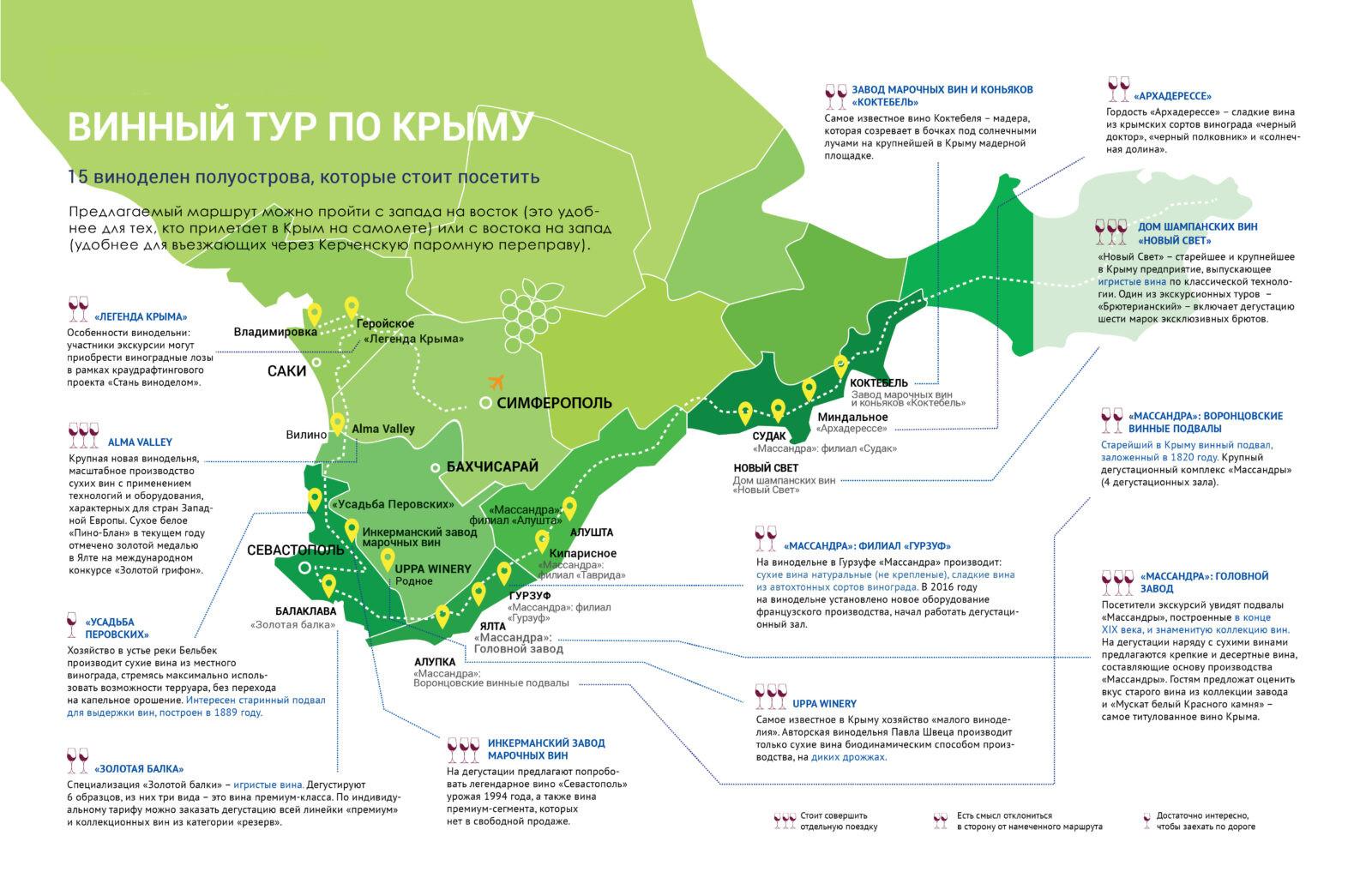 Топ-3 популярных экскурсии по заводам вин в Крыму: маршруты, условия, цены