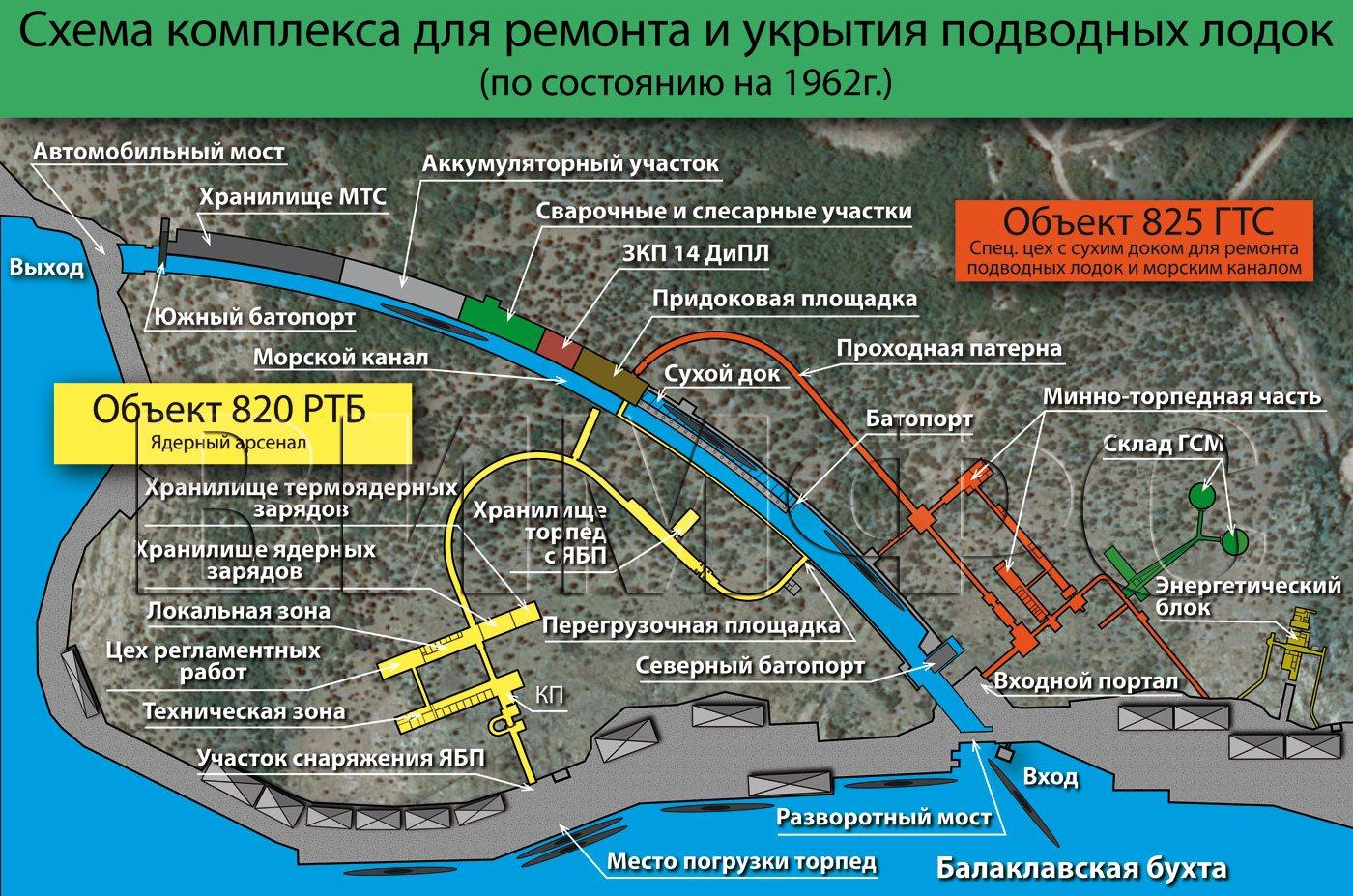Музей подводных лодок в Балаклвае. Как добраться? vprokate.su