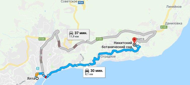поселок Никита в Крыму