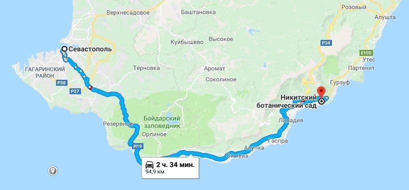 добраться до Никитского ботанического сада из Севастополя
