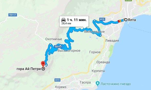 Как доехать до Ай-Петри из Ялты